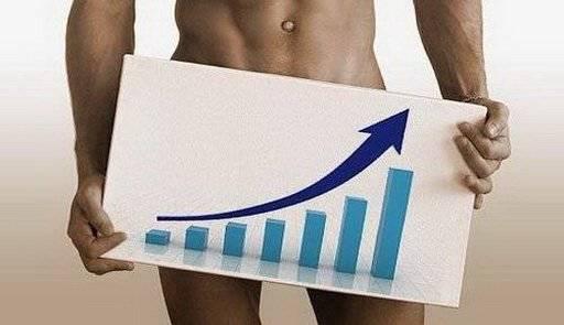 Гормоны роста для пениса