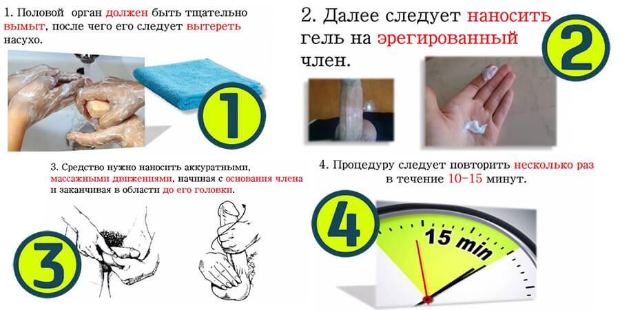 Инструкция Титан Гель